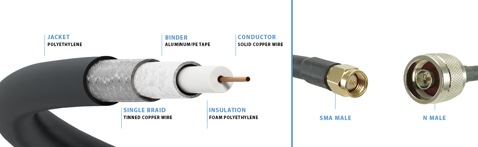 SMA / N Coax Extension Cable
